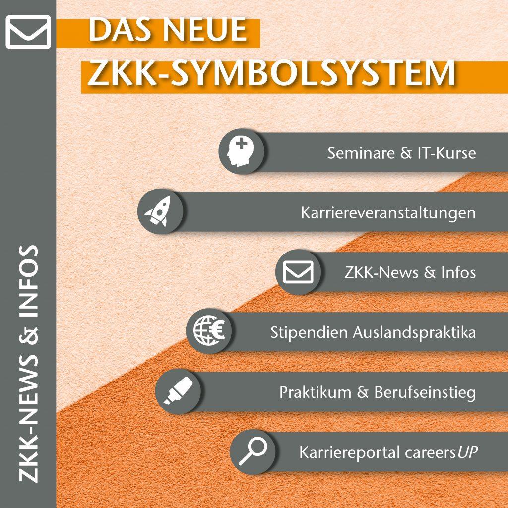 ZKK-Symbolsystem