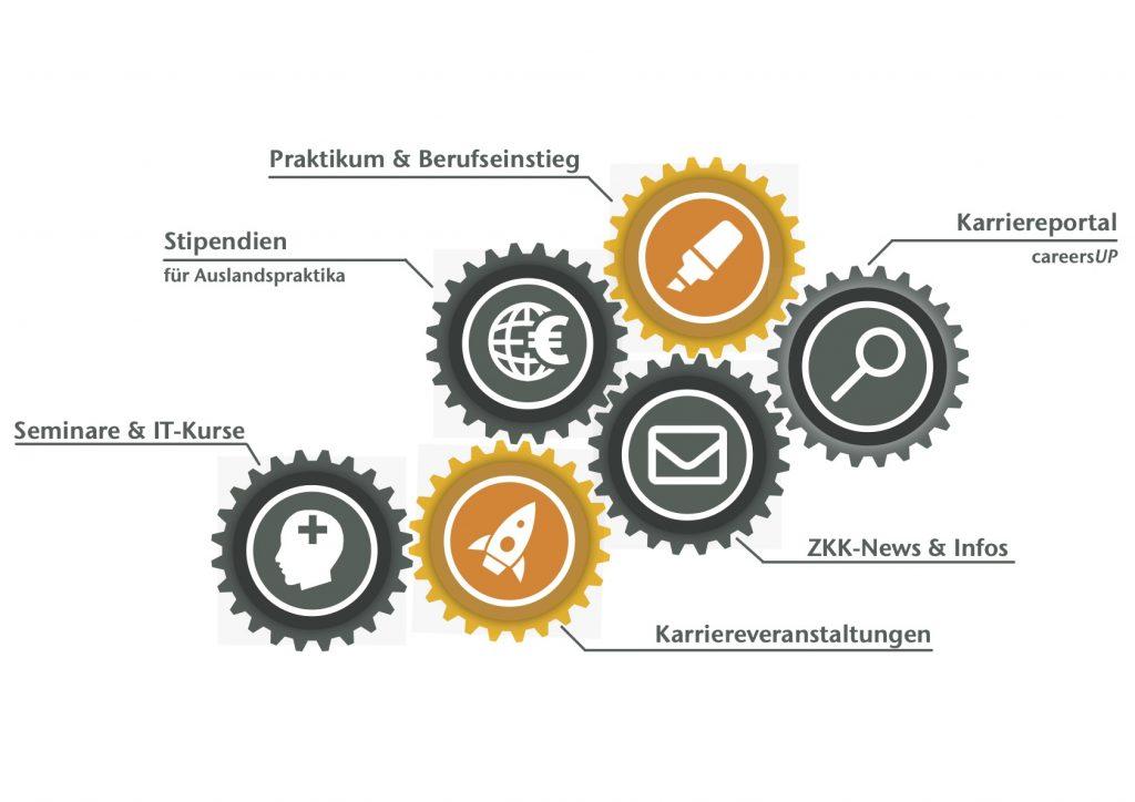 ZKK-Zahnräder-Grafik